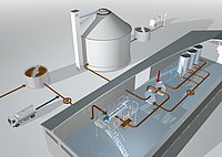 Systems concept for sludge disinfection