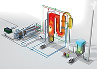 A possible combination of a HUBER Belt Dryer and a fluidised bed furnace